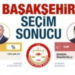 İBB Başakşehir seçim sonuçları açıklandı! İşte AK Parti / CHP oy farkı!