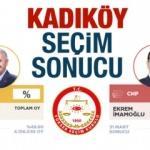 Kadıköy seçim sonuçları netleşti! YSK & İBB Kadıköy ilçe AK Parti CHP oyları