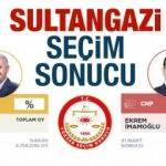 Sultangazi seçim sonuçları (23 Haziran İBB): Sultangazi AK Parti CHP oyları!
