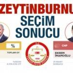 Zeytinburnu seçim sonuçları aktarıldı (canlı)! İstanbul AK Parti CHP oyları!