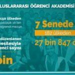 Uluslararası Öğrenci Akademisi'nden 11 bin öğrenci yararlandı