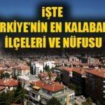 Türkiye'nin en kalabalık ilçeleri ve nüfusları 2019