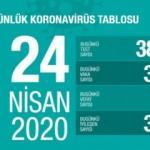 24 Nisan Corona virüs tablosu: Türkiye'de vaka sayısı 104.912 vefat sayısı 2.600'e yükseldi!
