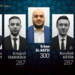 Kur'an-ı Kerim'i Güzel Okumu Yarışmasında birinci oldu