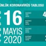 Son dakika: 16 Mayıs koronavirüs tablosu! Vaka, ölü sayısı ve son durum açıklandı