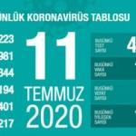 Son dakika haberi: 11 Temmuz koronavirüs tablosu! Vaka, ölü sayısı ve son durum açıklandı