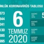 Son dakika haberi: 6 Temmuz koronavirüs tablosu! Vaka, ölü sayısı ve son durum açıklandı