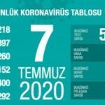 Son dakika haberi: 7 Temmuz koronavirüs tablosu! Vaka, ölü sayısı ve son durum açıklandı