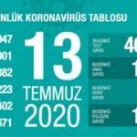 Son dakika haberi: 13 Temmuz koronavirüs tablosu! Vaka, ölü sayısı ve son durum açıklandı