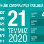 Son dakika haberi: 21 Temmuz koronavirüs tablosu! Vaka, ölü sayısı ve son durum açıklandı