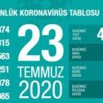 Son dakika haberi: 23 Temmuz koronavirüs tablosu! Vaka, ölü sayısı ve son durum açıklandı