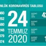 Son dakika haberi: 24 Temmuz koronavirüs tablosu! Vaka, ölü sayısı ve son durum açıklandı