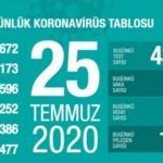 Son dakika haberi: 25 Temmuz koronavirüs tablosu! Vaka, ölü sayısı ve son durum açıklandı