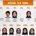 Kartal Anadolu İmam Hatip Lisesi'nden büyük YKS başarısı