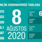 Son dakika haberi: 8 Ağustos koronavirüs tablosu! Vaka, ölü sayısı ve son durum açıklandı