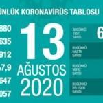 Son dakika haberi: 13 Ağustos koronavirüs tablosu! Vaka, ölü sayısı ve son durum açıklandı