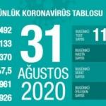 Son dakika haberi: 31 Ağustos koronavirüs tablosu! Vaka, ölü sayısı ve son durum açıklandı