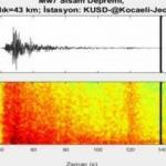İşte İzmir depreminin sesi! Tüyleri diken diken etti...