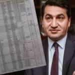 Ermenistan için savaşan teröristlerin listesi ele geçirildi