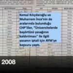 İletişim Başkanı Fahrettin Altun: Milletimizden özür dileyin