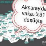 Aksaray'da vaka sayılarında düşüş!