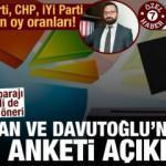 Babacan ve Davutoğlu'na anket şoku!
