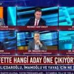 Erdoğan'ın hangi rakibi kaç oy alır? Canlı yayında anket sonuçlarını açıkladı