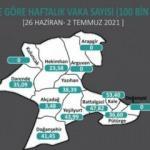 Malatya'da 3 ilçede Covid-19 sıfırlandı