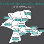 Malatya'da iki komşu ilçe birinde vaka sıfırlandı, diğerinde rekor kırıldı