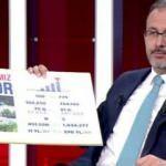 Bakan Kasapoğlu canlı yayında yurt tartışmalarına yanıt verdi