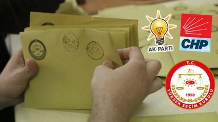 İstanbul'da belediye başkanı seçimi ne zaman? YSK seçim tarihini açıkladı