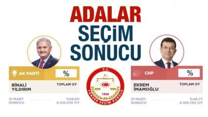 Adalar seçim sonuçları açıklandı! İşte AK Parti ve CHP arasındaki fark...