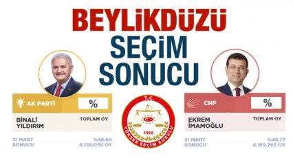 Beylikdüzü seçim sonuçları açıklandı! AK Parti ve CHP sandık oy oranları...
