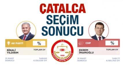Çatalca seçim sonuçları açıklandı! CHP ve Ak Parti oy farkı...