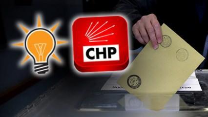 YSK, AK Parti ve CHP'nin itirazını kabul etti: Oylar geçerli sayılacak