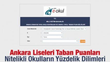 Ankara Liseleri taban puanları nitelikli okullar yüzdelik dilimleri 2019