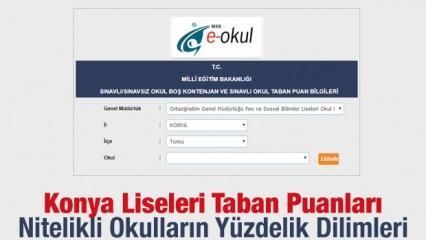 Konya liseleri kontenjan ve taban puanları! MEB 2019 yüzdelik dilimleri..