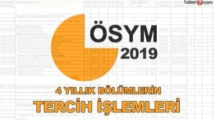 YKS 2019 tercih: ÖSYM 4 yıllık bölümlerin taban puanları ve kontenjan sayıları..