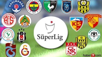 Süper Lig 2020 puan durumu! 22. hafta Süper Lig fikstürü lider değişiyor mu?