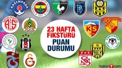 Süper Lig güncel puan durumu! Lider değişti 23.hafta fikstürü maçlar ne zaman?