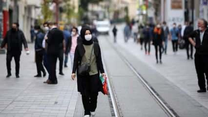 Arefe günü sokağa çıkma yasağı var mı? Bayramda sokağa çıkma yasağı kaç TL?