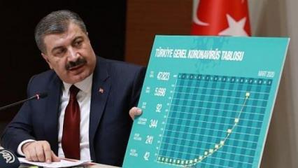 BBC, Türkiye gerçeğini dünyaya ilan etti