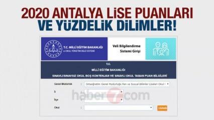Antalya  2020 nitelikli okullar taban puanları ve LGS yüzdelik dilimleri