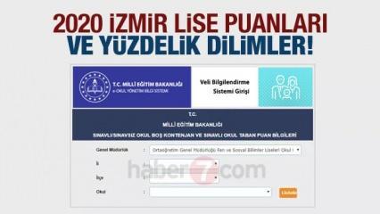 İzmir  2020 nitelikli okullar taban puanları ve LGS yüzdelik dilimleri