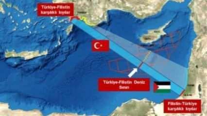 Yunan basını, Akdeniz üzerinden Filistin'e 'Türkiye' tehdidi savurdu