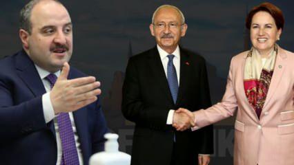 Bakan Varank'tan Kılıçdaroğlu ve Akşener'e tepki: Goygoy peşindeler