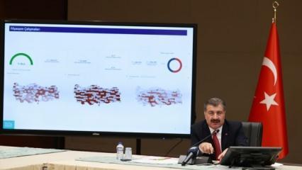 Son dakika haberi: 8 Temmuz koronavirüs tablosu! Vaka, ölü sayısı ve son durum açıklandı