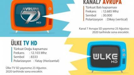 Kanal 7 Avrupa HD yayına geçiyor! Ülke TV sadece HD yayında olacak