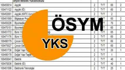 2020-YKS ek yerleştirme kılavuzu: ÖSYM duyurdu: YKS ek tercih ücretleri ve başvuru işlemleri