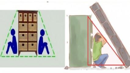 Şiddetli depremde yaşam üçgeni nasıl oluşturulur?